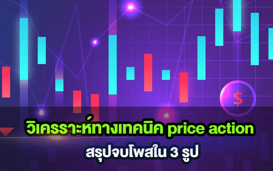 วิเครราะห์ทางเทคนิค price action สรุปจบโพสใน 3 รูป